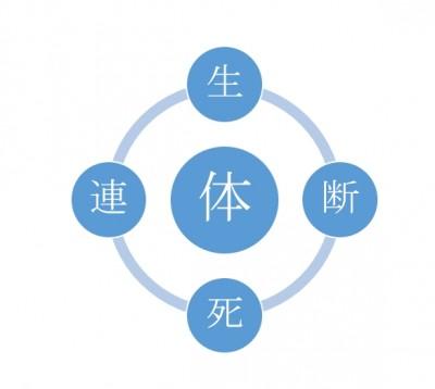 Baidu IME_2020-1-28_1-49-50